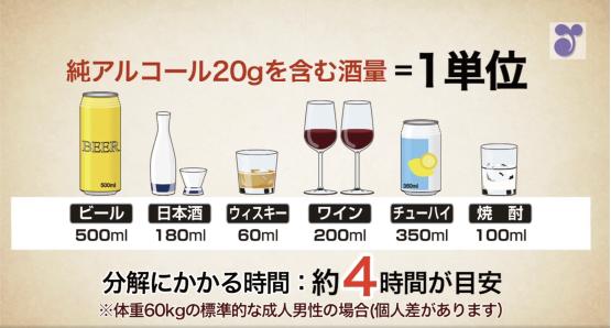 どれくらい 抜ける アルコール で アルコールが抜ける時間はどれくらい?アルコール分解時間が過ぎたら運転しても大丈夫?:ガールズバーコラム【ガルズバちゃん】